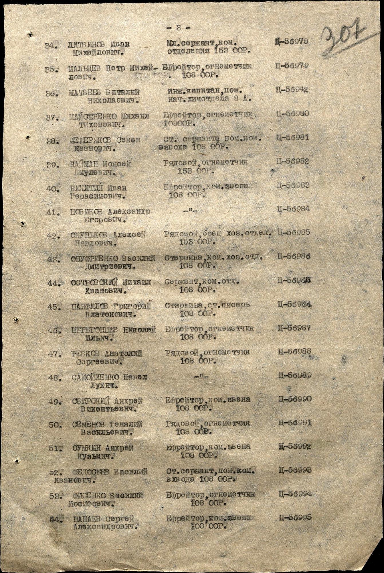 Акт вручения Медали за оборону Ленинграда стр 3 с Фамилией - строка 53
